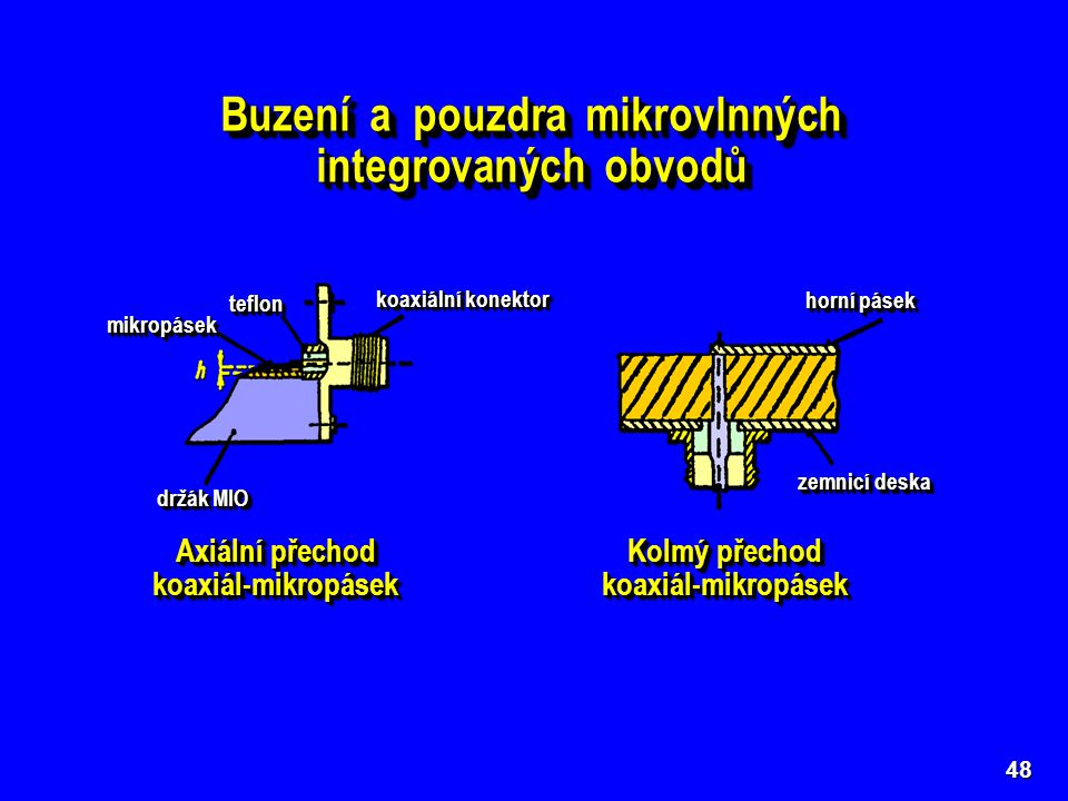 Buzení a pouzdra mikrovlnných integrovaných obvodů