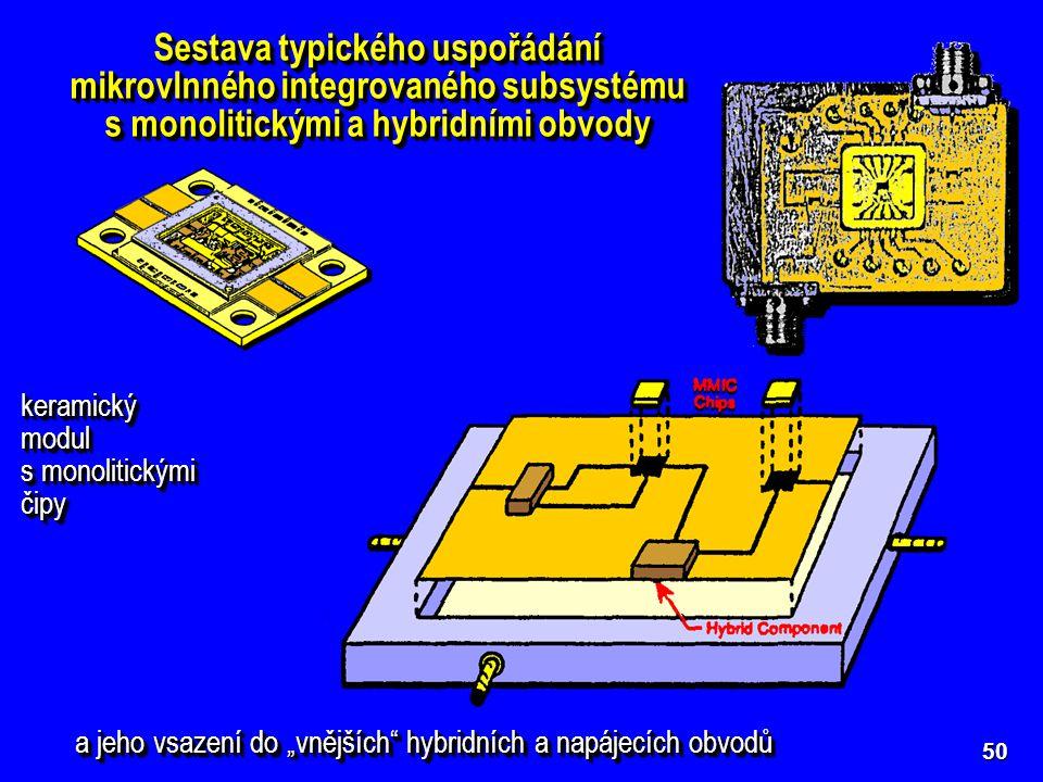 """a jeho vsazení do """"vnějších hybridních a napájecích obvodů"""