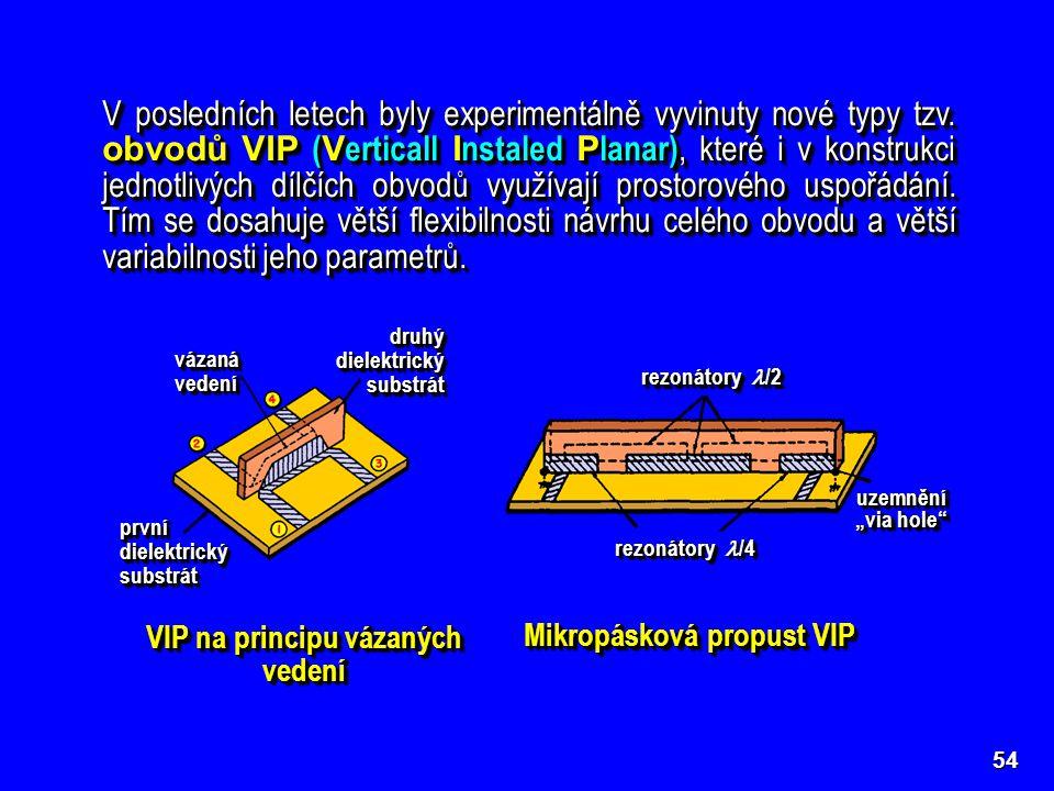 VIP na principu vázaných vedení Mikropásková propust VIP