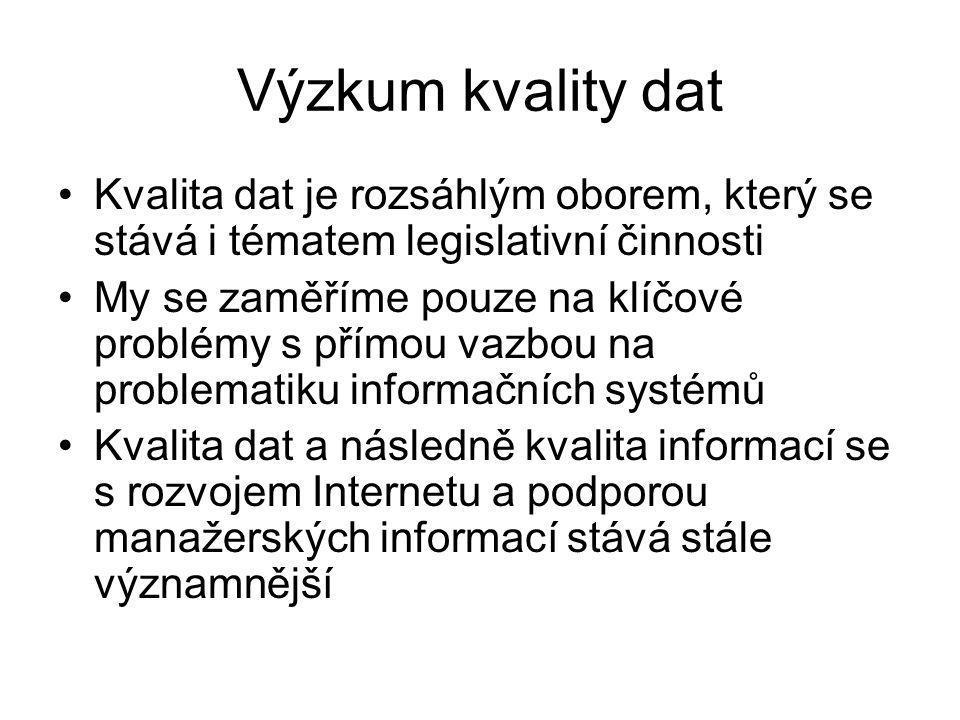 Výzkum kvality dat Kvalita dat je rozsáhlým oborem, který se stává i tématem legislativní činnosti.