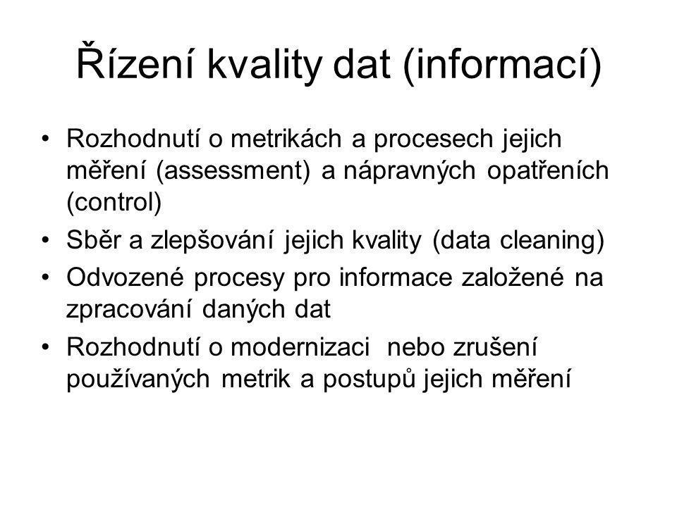 Řízení kvality dat (informací)