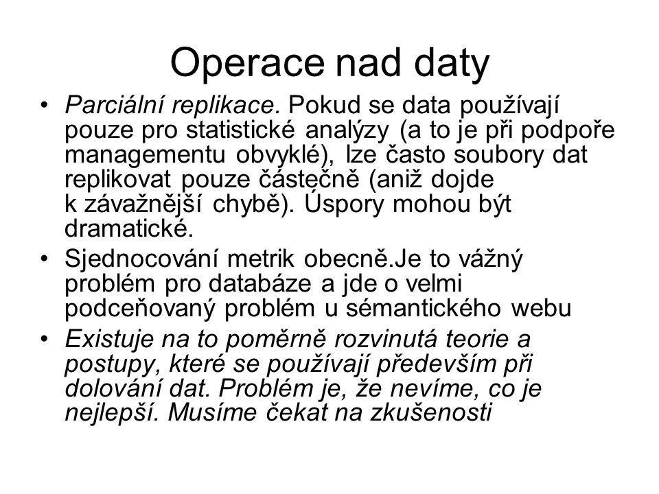 Operace nad daty