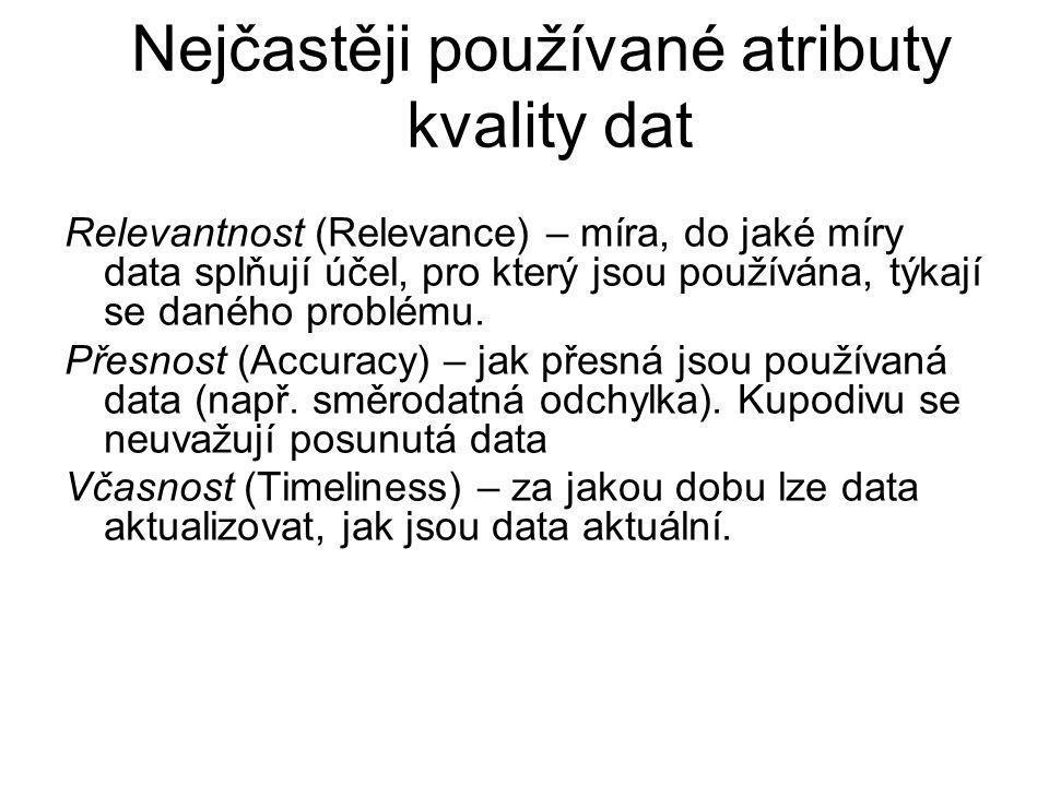 Nejčastěji používané atributy kvality dat