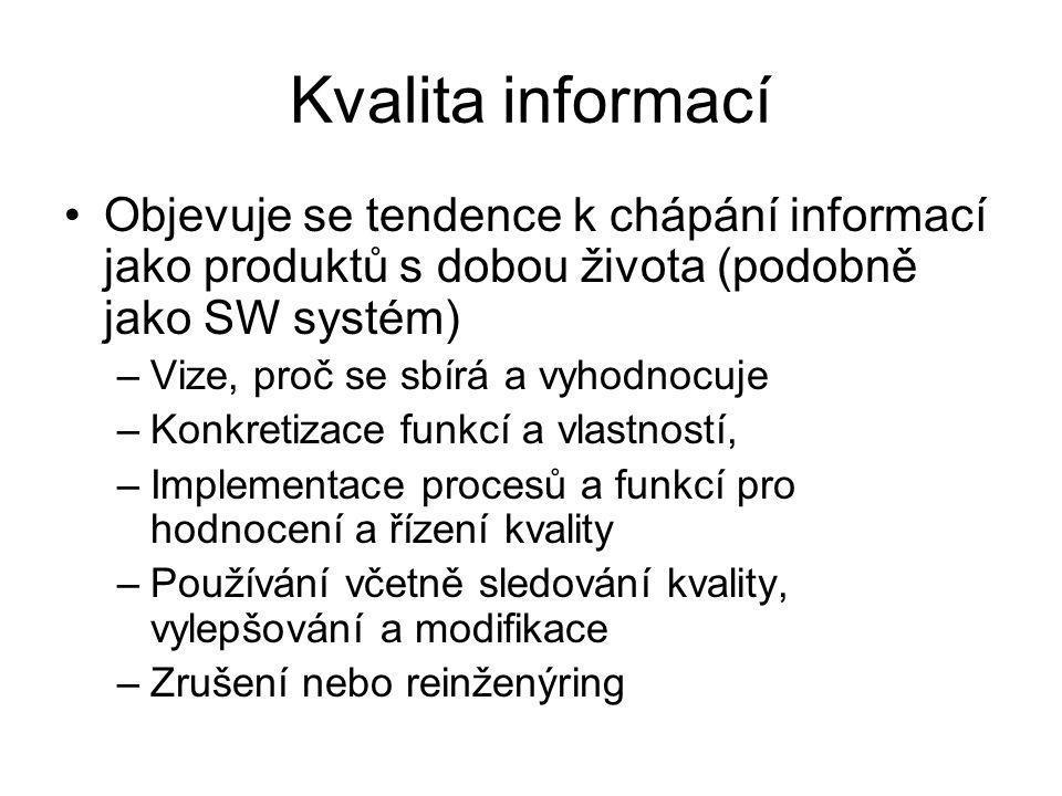 Kvalita informací Objevuje se tendence k chápání informací jako produktů s dobou života (podobně jako SW systém)