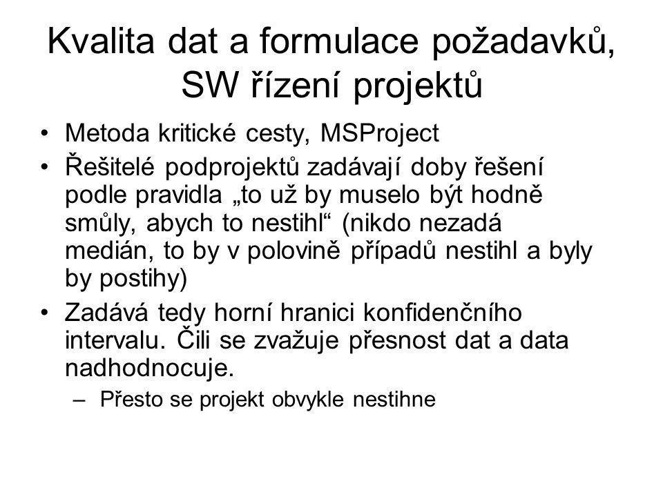 Kvalita dat a formulace požadavků, SW řízení projektů