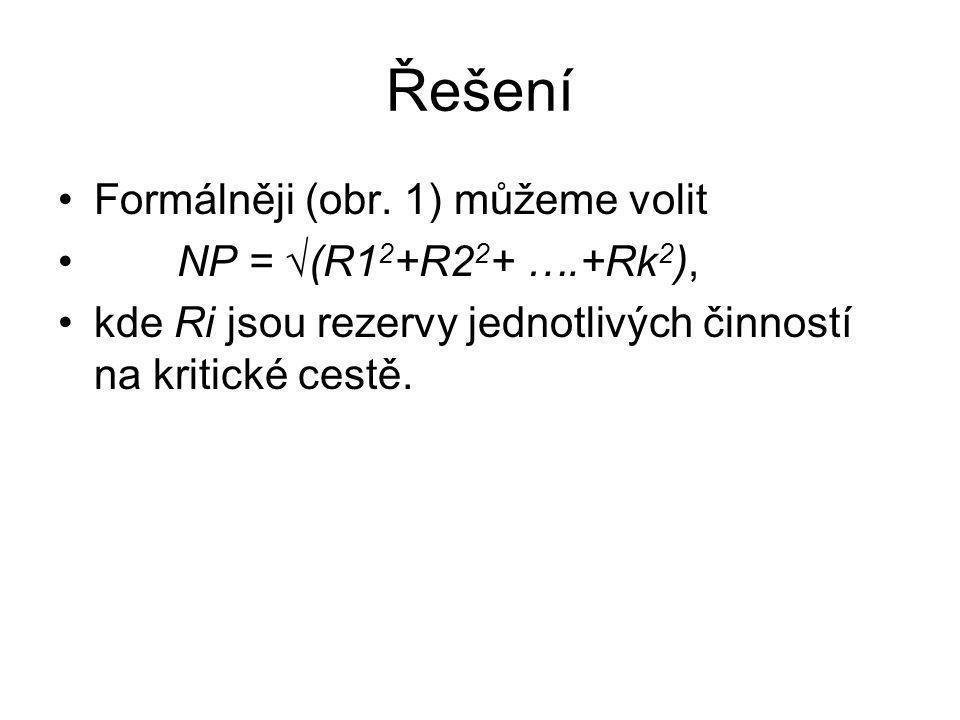 Řešení Formálněji (obr. 1) můžeme volit NP = √(R12+R22+ ….+Rk2),