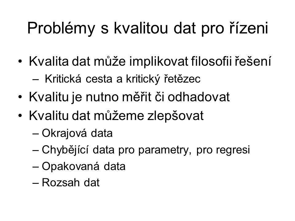 Problémy s kvalitou dat pro řízeni