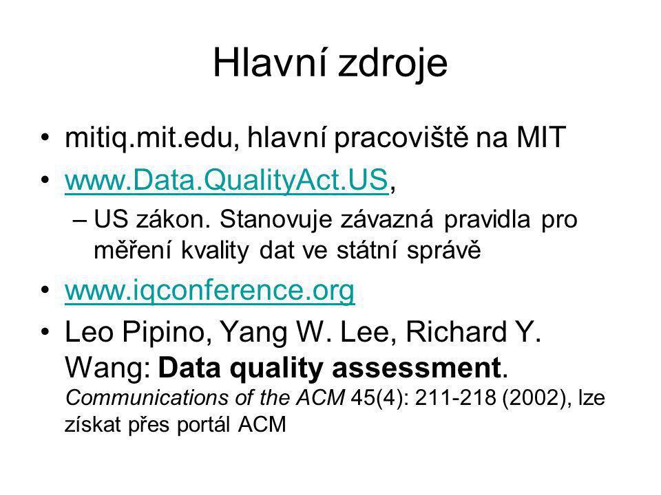 Hlavní zdroje mitiq.mit.edu, hlavní pracoviště na MIT