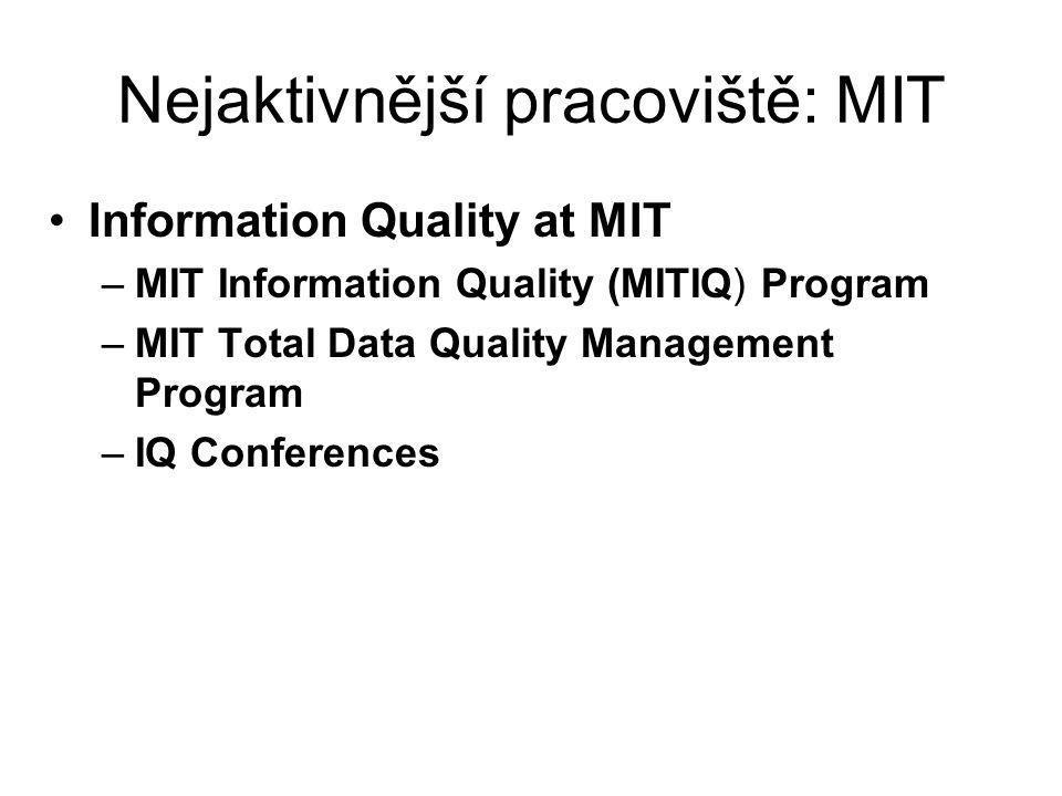 Nejaktivnější pracoviště: MIT