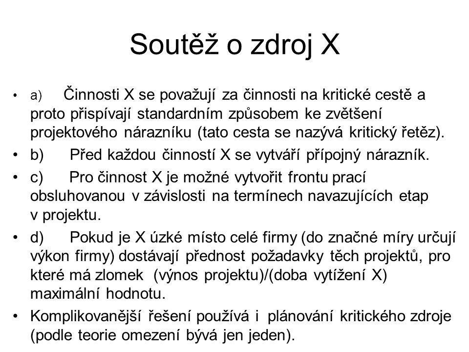 Soutěž o zdroj X
