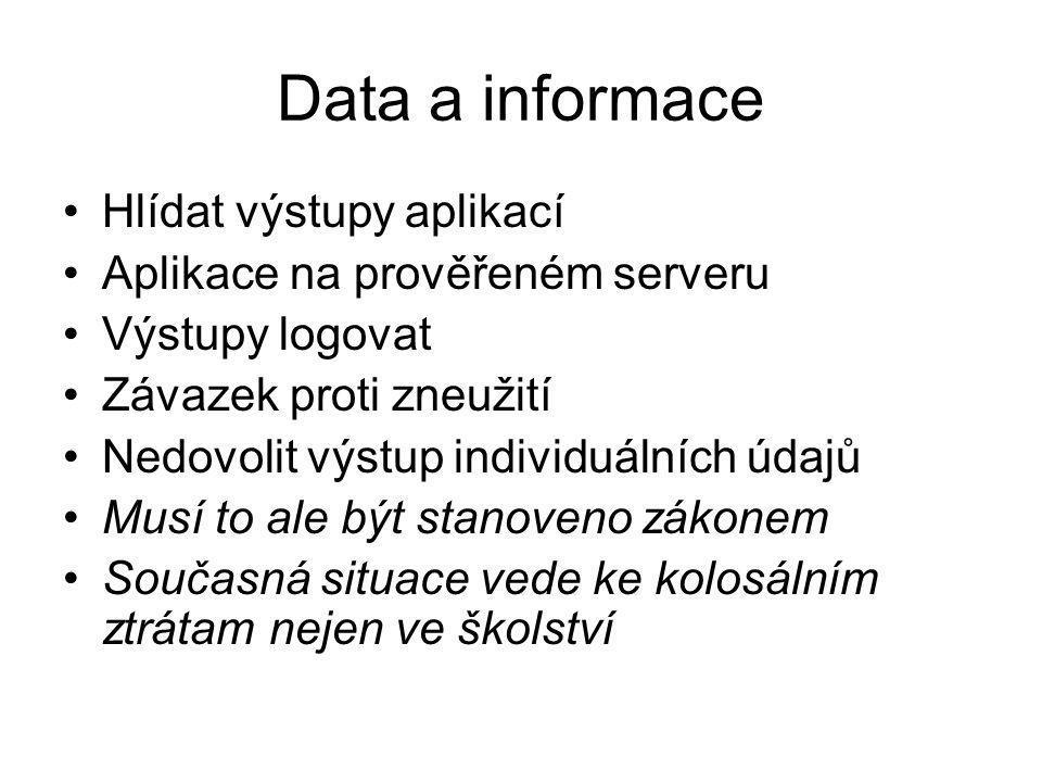 Data a informace Hlídat výstupy aplikací