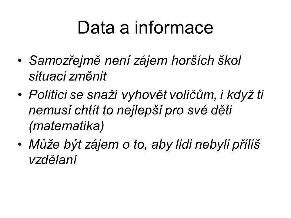 Data a informace Samozřejmě není zájem horších škol situaci změnit