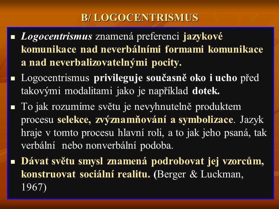B/ LOGOCENTRISMUS Logocentrismus znamená preferenci jazykové komunikace nad neverbálními formami komunikace a nad neverbalizovatelnými pocity.
