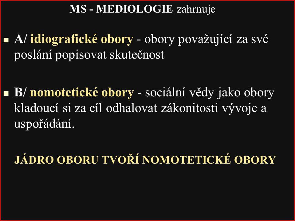MS - MEDIOLOGIE zahrnuje
