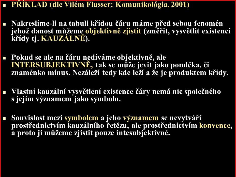 PŘÍKLAD (dle Vilém Flusser: Komunikológia, 2001)
