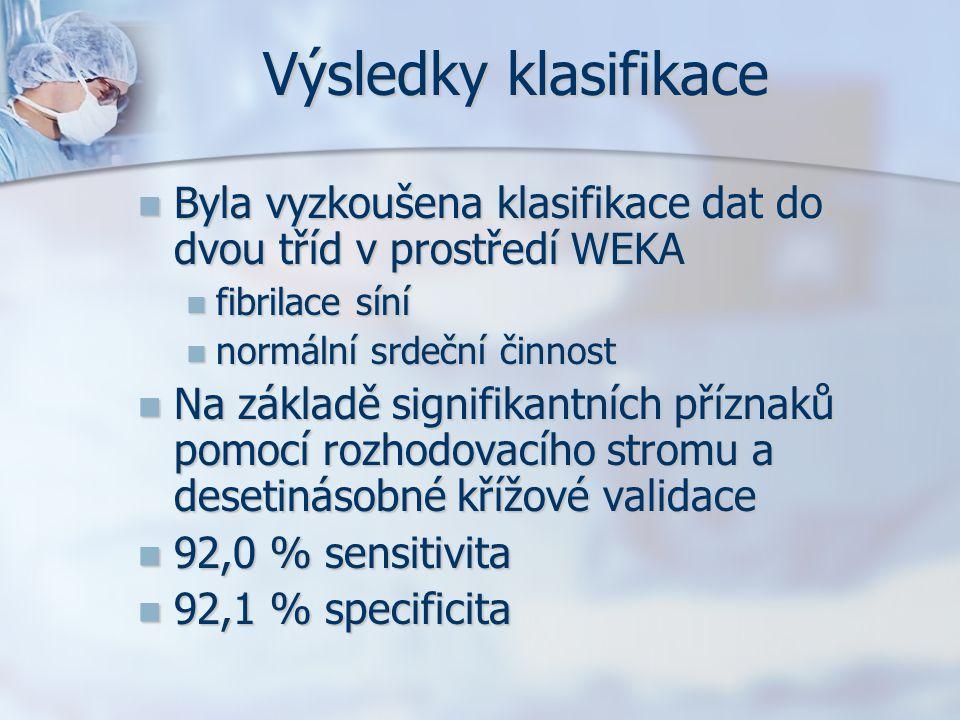 Výsledky klasifikace Byla vyzkoušena klasifikace dat do dvou tříd v prostředí WEKA. fibrilace síní.