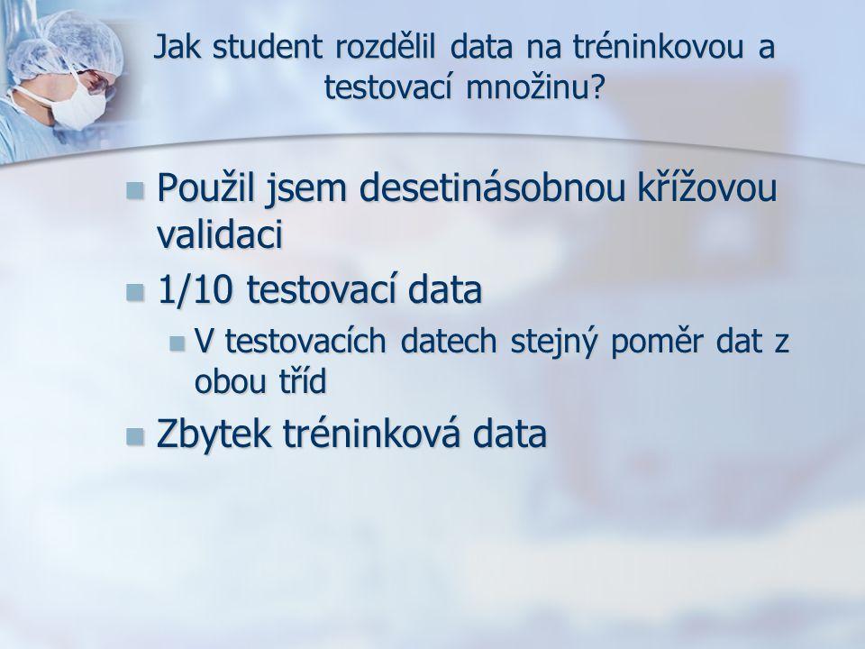 Jak student rozdělil data na tréninkovou a testovací množinu
