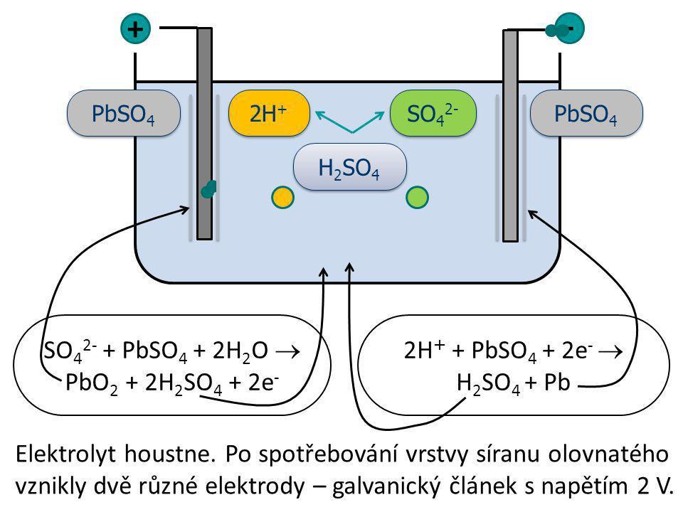 + - SO42- + PbSO4 + 2H2O  PbO2 + 2H2SO4 + 2e-
