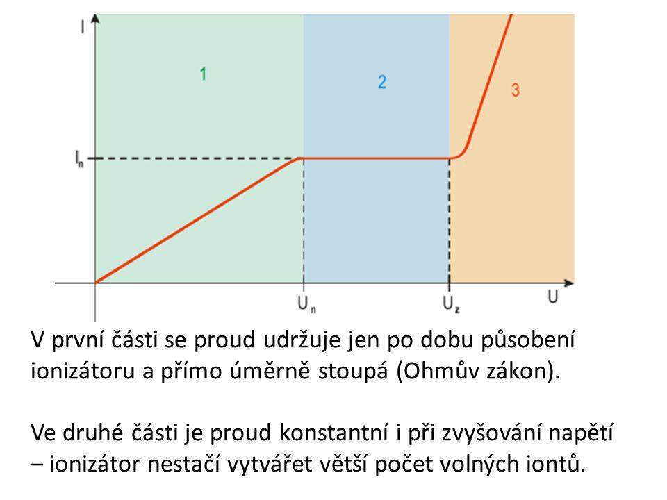 V první části se proud udržuje jen po dobu působení ionizátoru a přímo úměrně stoupá (Ohmův zákon).