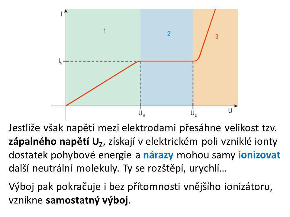 Jestliže však napětí mezi elektrodami přesáhne velikost tzv