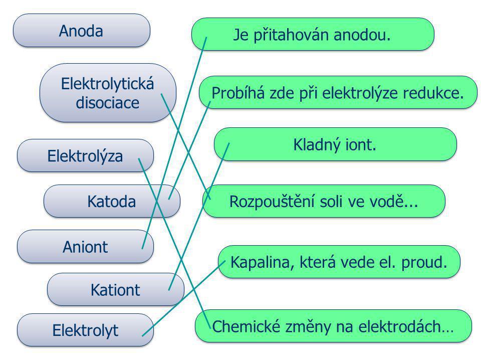 Elektrolytická disociace Probíhá zde při elektrolýze redukce.