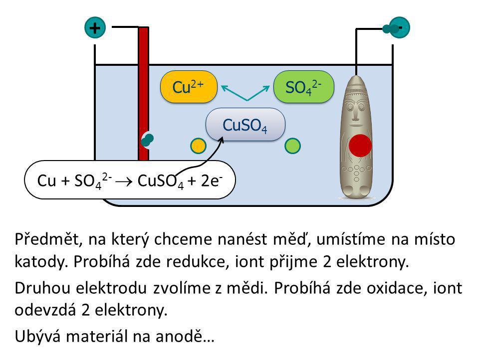 + - Cu2+ SO42- CuSO4. Cu + SO42-  CuSO4 + 2e-