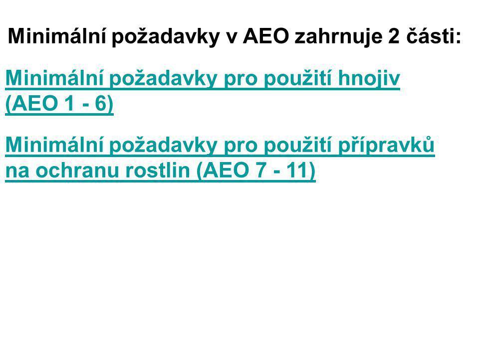 Minimální požadavky v AEO zahrnuje 2 části: