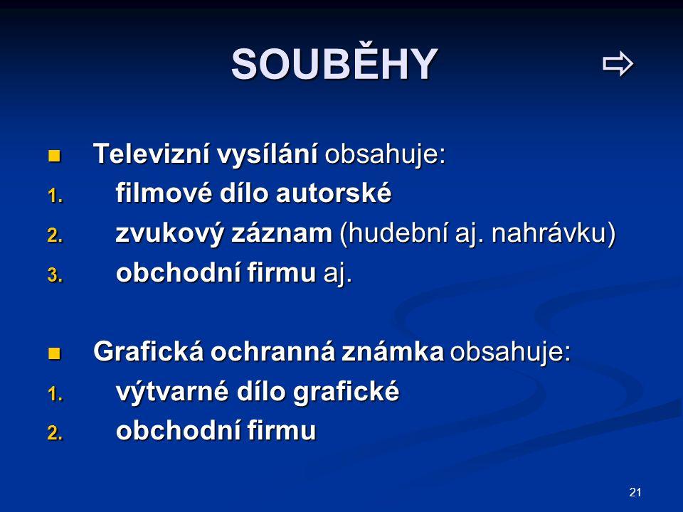 SOUBĚHY  Televizní vysílání obsahuje: filmové dílo autorské