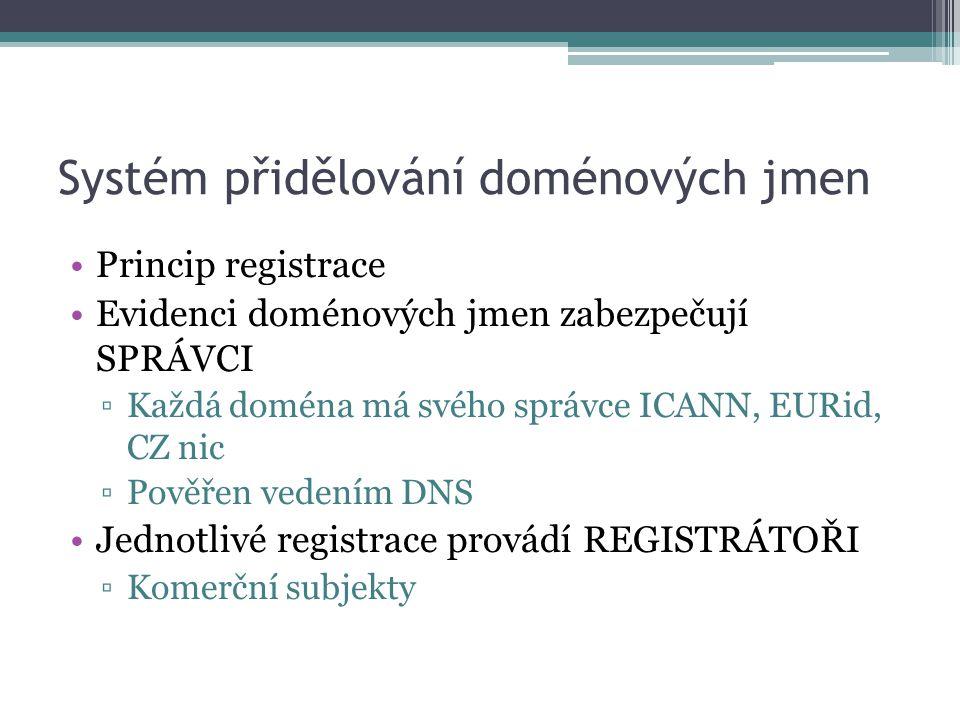 Systém přidělování doménových jmen