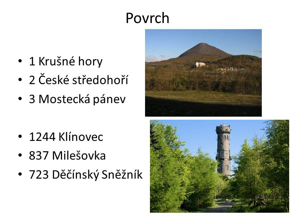 Povrch 1 Krušné hory 2 České středohoří 3 Mostecká pánev 1244 Klínovec