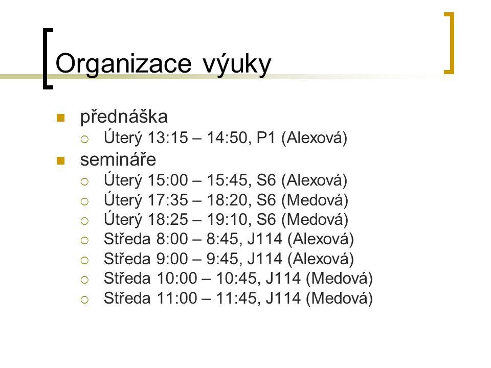 Organizace výuky přednáška semináře Úterý 13:15 – 14:50, P1 (Alexová)