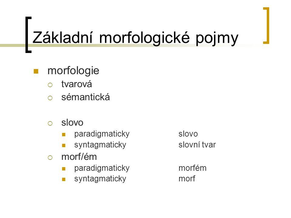 Základní morfologické pojmy