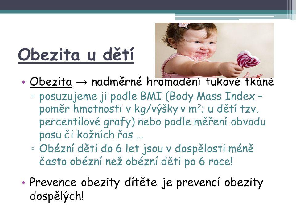 Obezita u dětí Obezita → nadměrné hromadění tukové tkáně