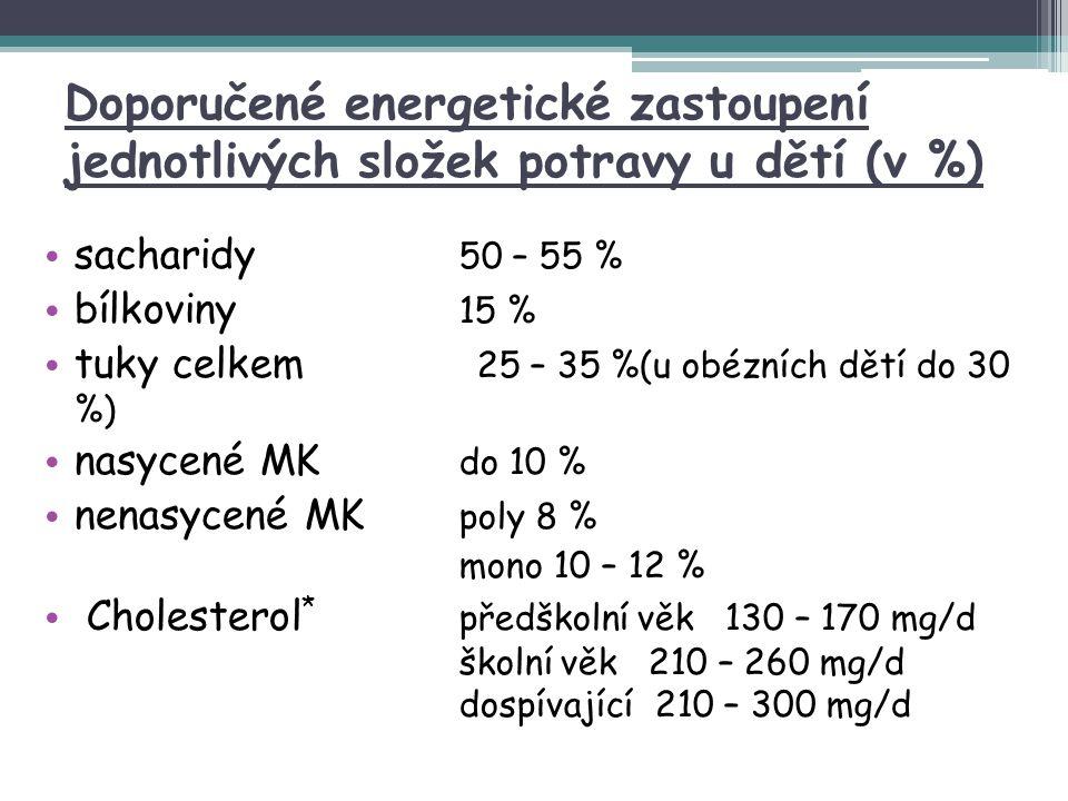 Doporučené energetické zastoupení jednotlivých složek potravy u dětí (v %)