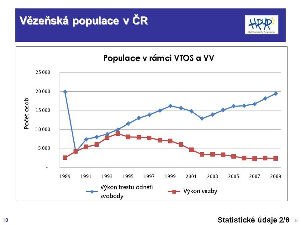 Vězeňská populace v ČR Statistické údaje 2/6