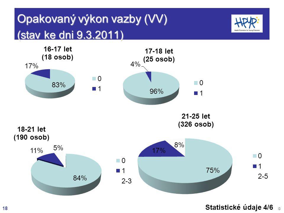 Opakovaný výkon vazby (VV) (stav ke dni 9.3.2011)
