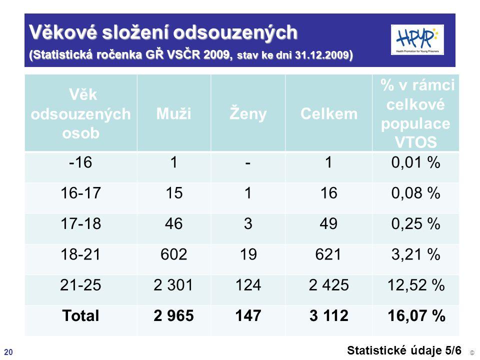 % v rámci celkové populace VTOS