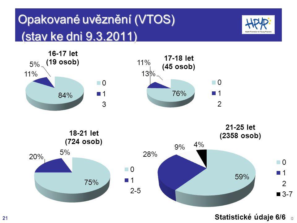 Opakované uvěznění (VTOS) (stav ke dni 9.3.2011)