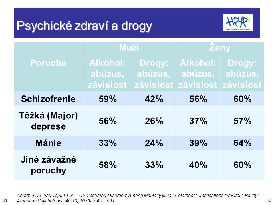Psychické zdraví a drogy