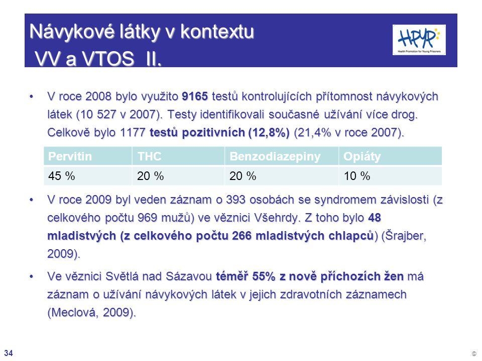 Návykové látky v kontextu VV a VTOS II.