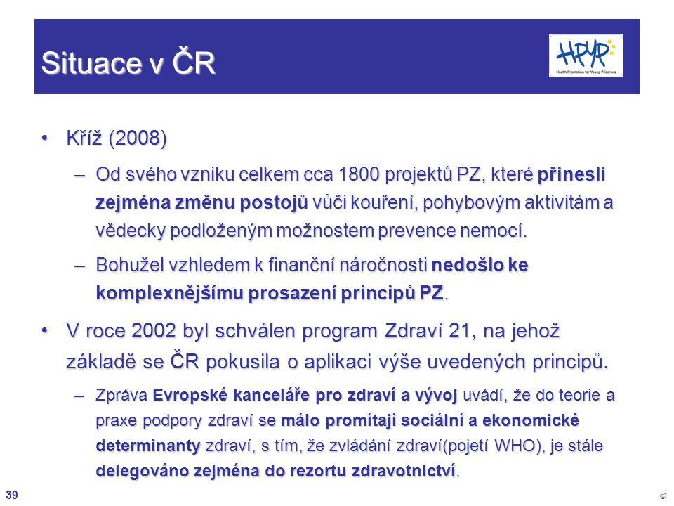 Situace v ČR Kříž (2008)