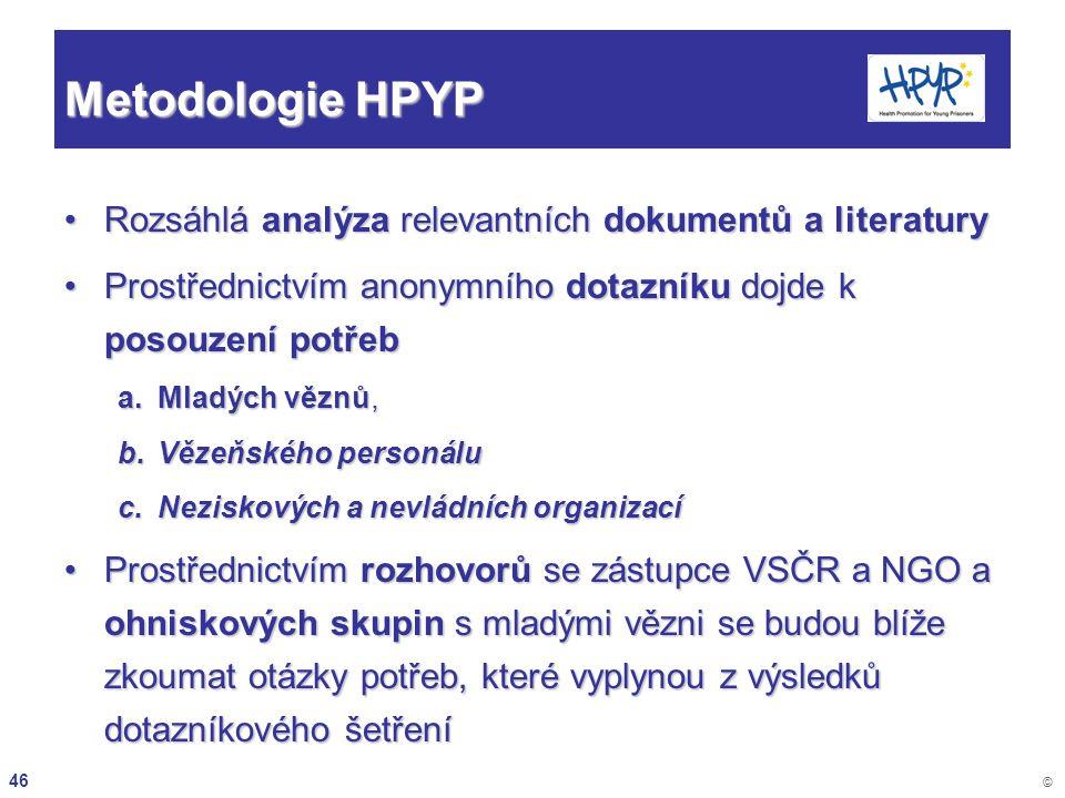 Metodologie HPYP Rozsáhlá analýza relevantních dokumentů a literatury