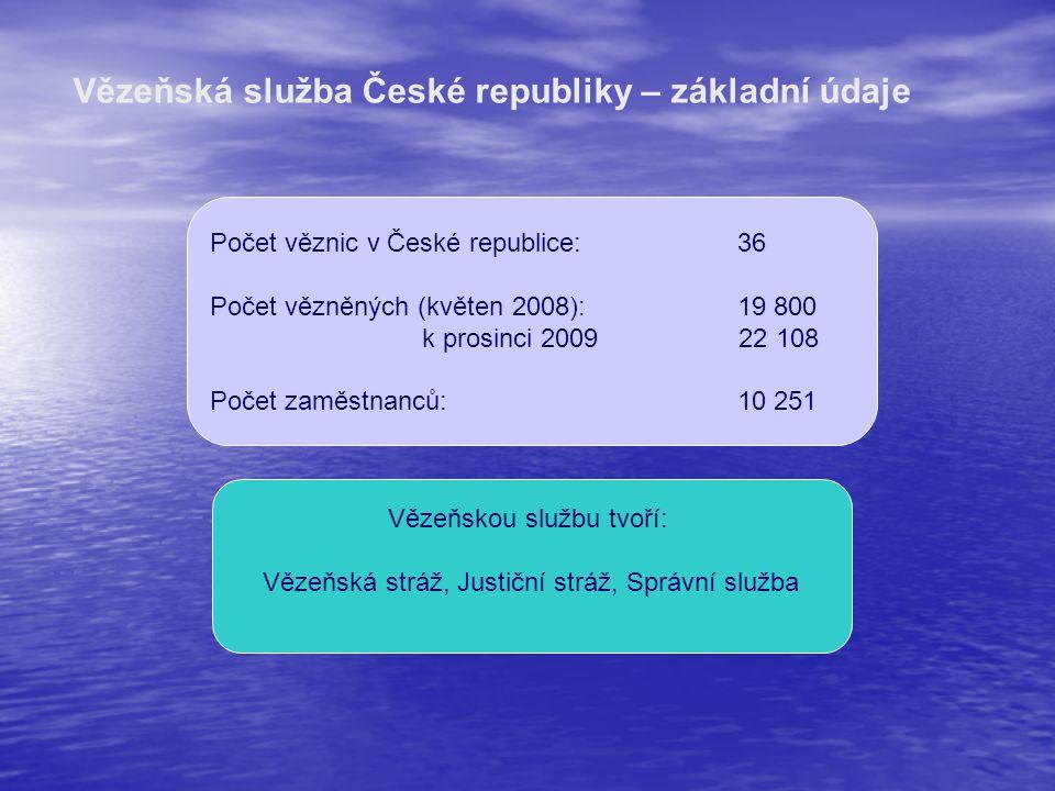 Vězeňská služba České republiky – základní údaje
