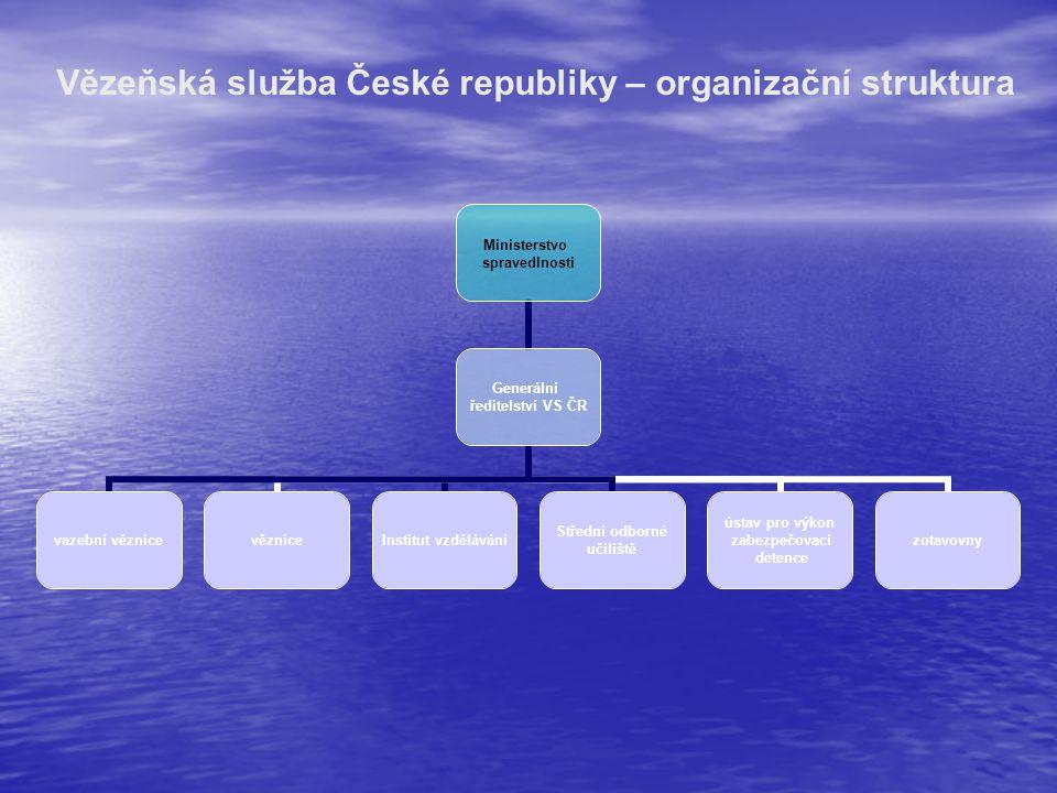 Vězeňská služba České republiky – organizační struktura