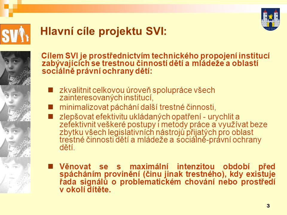 Hlavní cíle projektu SVI: