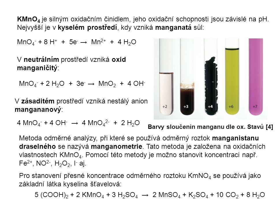 V neutrálním prostředí vzniká oxid manganičitý: