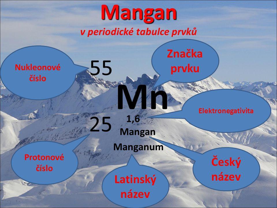 Mangan v periodické tabulce prvků