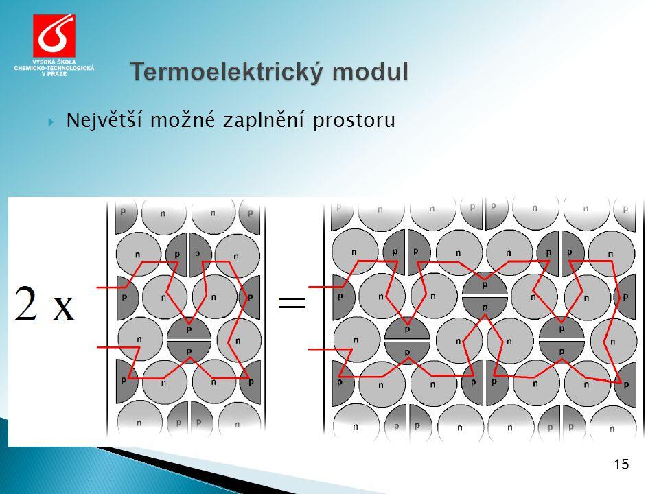 Termoelektrický modul