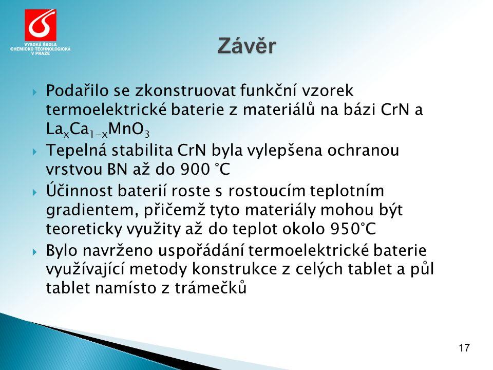 Závěr Podařilo se zkonstruovat funkční vzorek termoelektrické baterie z materiálů na bázi CrN a LaxCa1-xMnO3.