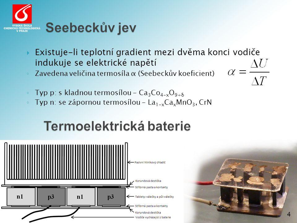 Termoelektrická baterie
